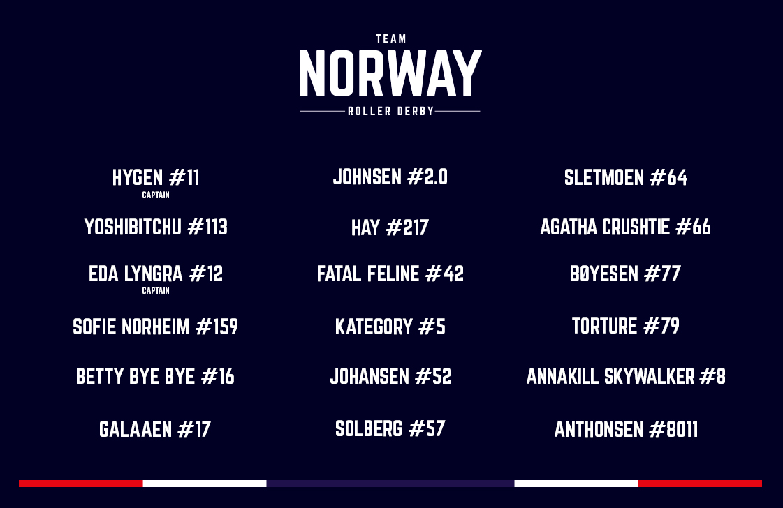 Team Norway Roster - World Cup 2014